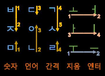 han_grid